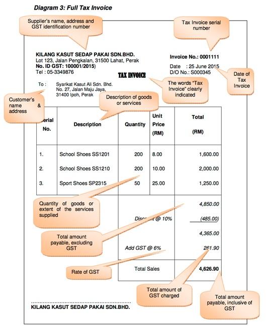Full Tax Invoice